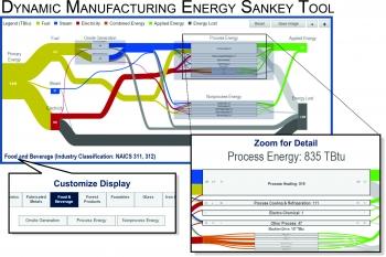 Screenshot of the sankey diagram