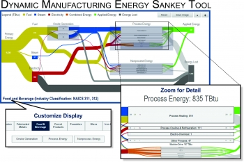 Screenshot of the sankey diagram