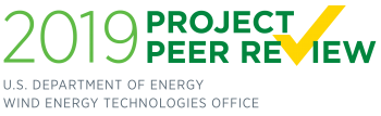 Banner that reads '2019 Project Peer Review: U.S. Department of Energy Efficiency, Wind Energy Technologies Office.'