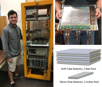 Nevada National Security Site's Silicon Strip Muon Detector system. It won an R&D 100 award in 2018.