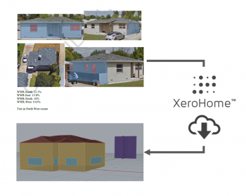 XeroHome uses publicly available information and assumptions to create starter energy models for homes to identify energy savings opportunities. Homeowners can log into XeroHome and override the assumptions with specific information.