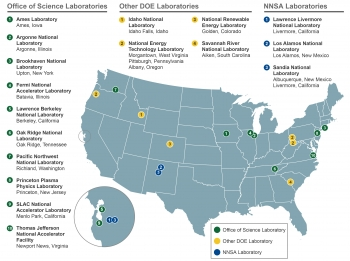 Each of the 17 DOE National Laboratories is stewarded by a program office in the Department.  The Office of Science stewards 10 of these, ranging from single-purpose laboratories like Fermilab to broad, multiprogram laboratories such as Argonne.