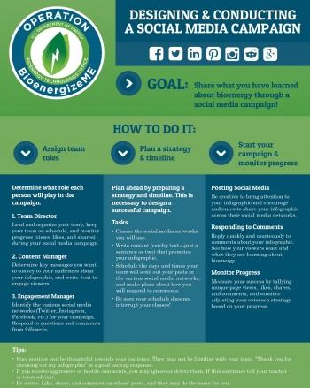 BioenergizeME Infographic Challenge | Department of Energy