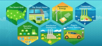 Links to Smartgrid.gov