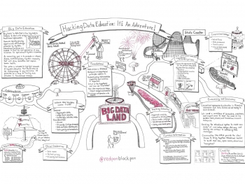 Illustrated scientific poster created by Dr. Jason McDermott for a conference poster session on Big Data.