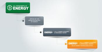 Solar Energy Technologies Office Org Chart