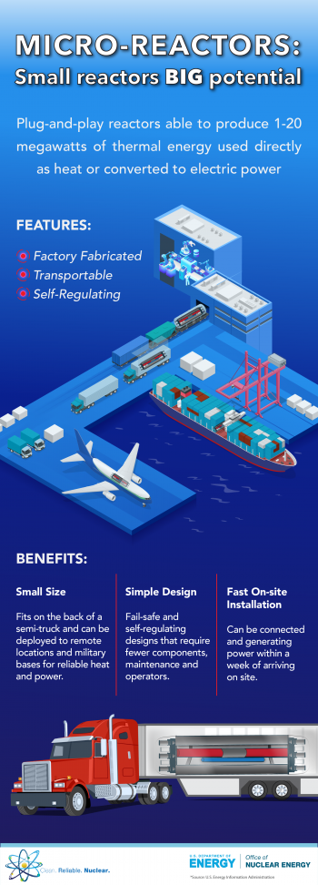 Infographic that explains the features and benefits of micro-reactors.