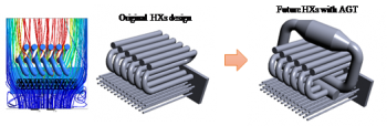 Figure 3: Preliminary acidic gas trap (AGT) design based on CFD simulation.