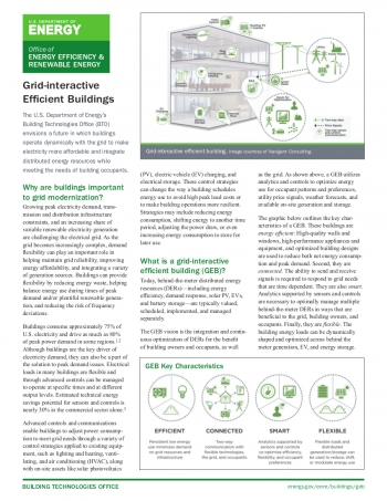 The first page of the Grid-Interactive Efficient Buildings Fact Sheet.