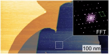 A boron-containing phase (borophene) (dark blue) is shown on a copper substrate. The inset (top right) illustrates a diffraction pattern (of the area marked by the white square inside the borophene domain) that confirms it's a new phase.