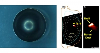 A boron-filled diamond shell (left). The process (right, a): (1) shell pellet hitting the boundary of the plasma, (2) continuing through the surface, and (3) ablating and releasing boron dust. (b) Expanded view, highlighting shell and dust.