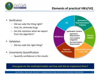 "Slide from Dr. Anderson's presentation, ""Challenges for Practical Verification, Validation and Uncertainty Quantification"""
