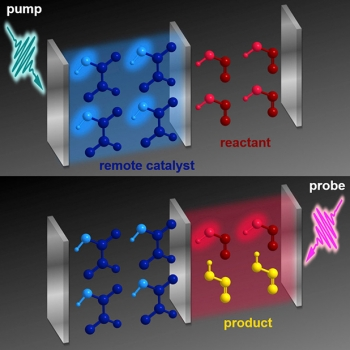 Top: A short burst of light interacts w/ a compartment containing a catalyst (blue). Bottom: A short time later, a similar bust of light interacts w/ a second container containing the reactant (red), remotely catalyzing product molecules to form (yellow).