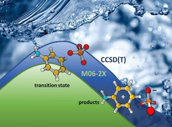 Scientists use high-level computational chemistry methods to predict reactions involved in purifying water. Researchers compared five computational methods to determine the benefits and limitations of each in studying purification-based reactions.