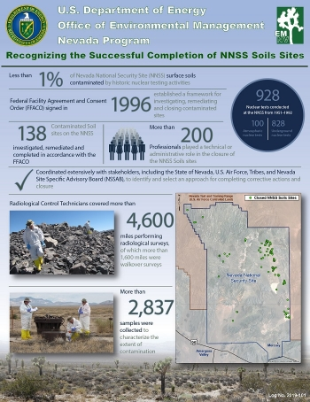 An overview of accomplishments associated with the EM Nevada Program's successful completion of the Nevada National Security Site's soil sites.