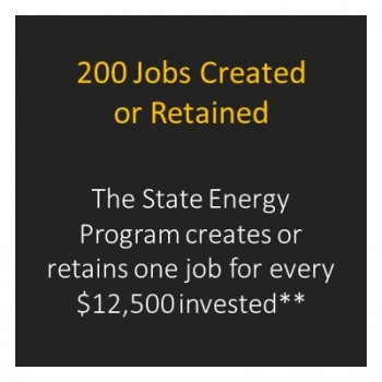 Number of jobs created in DC.