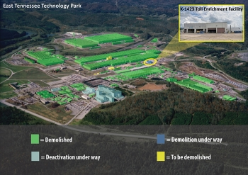 The K-1423 Toll Enrichment Facility is the latest in a long list of demolitions at the East Tennessee Technology Park.