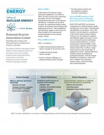 Fact sheet describing the National Reactor Innovation Center initiative