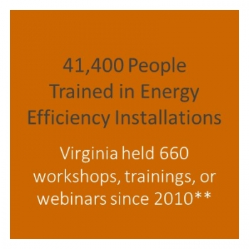 Number of people trained in Virginia.