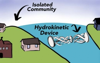Graphic illustrating Isolated Power Systems: Community Microgrids.