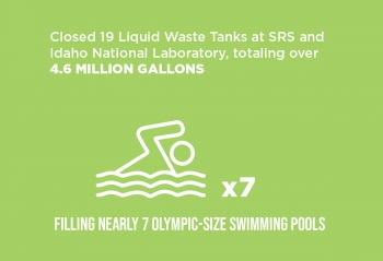 Liquid Waste Tanks Infographic