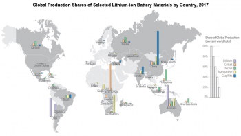 Map of the world showing global production shares of selected lithium-ion battery materials by country in 2017
