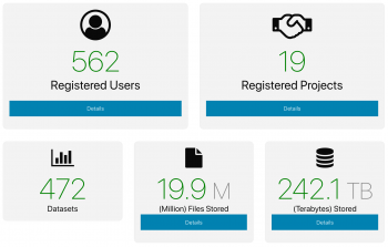 Screen shot of table summarizing number of DAP registered users, projects, data sets, files, and terabytes of data.