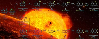 This composite image shows an illustration of a carbon-rich red giant star (middle) warming an exoplanet (bottom left) and an overlay of a newly found chemical pathway that could enable complex carbons to form near these stars.