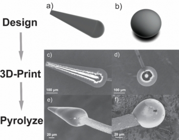 3D-printed cone and sphere microstructures showcase customizable options for implantable electrodes used in neurotransmitter detection applications.