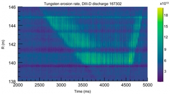 Image of measurements of the intensity of the line radiation emitted by tungsten atoms eroding from the region of highest heat and plasma flux on the tokamak wall, known as the divertor.