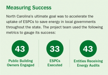 Graphic showing NC's successes.