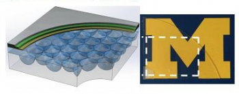 Graphic showing a sub-electrode microlens array at left, and the sub-electrode microlens array on a glass substrate placed on a printed background at right.