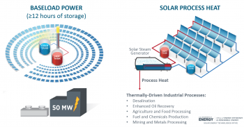 CSP Baseload Power and Solar Process Heat