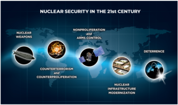 A promotional image for the Nuclear Policy Review.