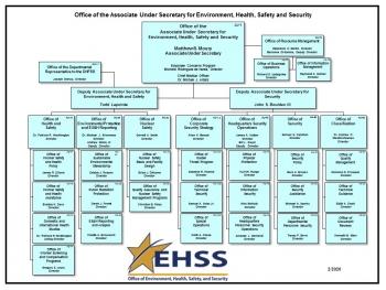 AU Org Chart - Feb 2020