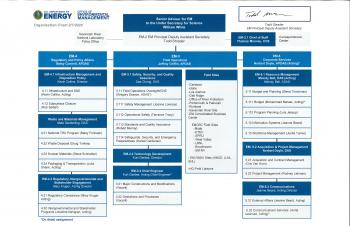 EM Organization Chart Feb 7 2020