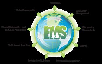 Environmental Management System (EMS) Team Globe