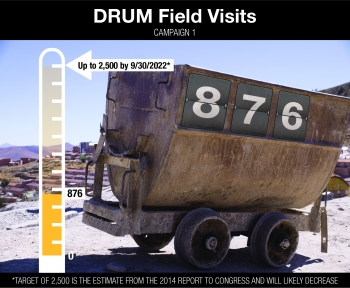 DRUM Countdown Ore Cart