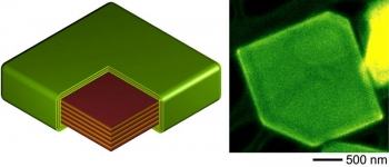 Exposure of tin to sulfur produces a layered, fast-growing tin sulfide core (brown) surrounded by a thin tin disulfide shell (green). An electron microscope that can detect light transmitting particles (photons) revealed intense light from the edges.