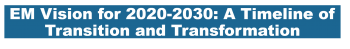 EM Vision for 2020-2030: A Timeline of Transition and Transformation