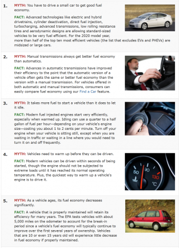 List of five top myths about light-duty vehicle fuel economy.