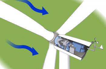 Illustration of a wind turbine gearbox.