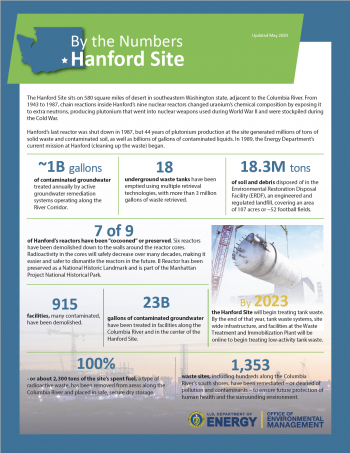 Hanford Site Cleanup By the Numbers