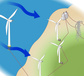 Illustration of a wind farm.