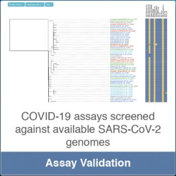 COVID-19 assay screening results