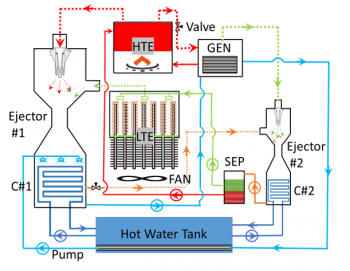 Diagram of the mechanisms of a hot water tank.