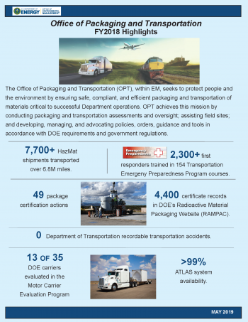 FY2018 Highlights from the Office of Packaging and Transportation
