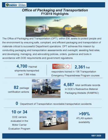 Office of Packaging and Transportation FY2019 Highlights