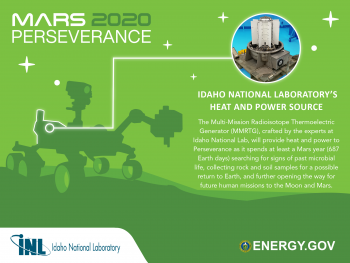Mars Idaho National Lab Graphic