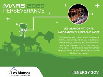 Mars Plutonium-238 Los Alamos National Lab Graphic